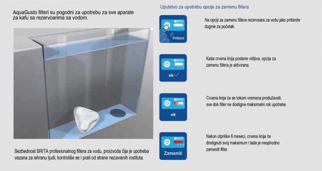AquaGusto filter