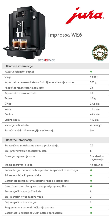 Jura-Impressa-WE6 - Prodaja espresso aparata